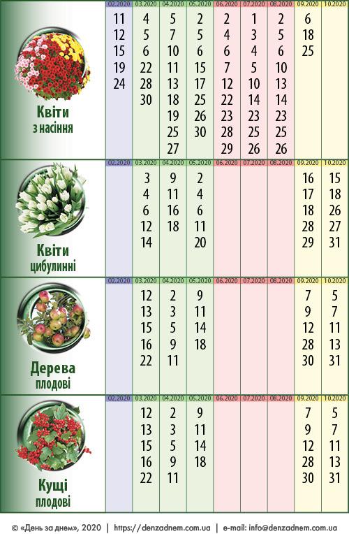 Посівний календар