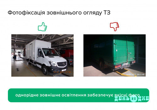 Основні порушення фотофіксації обов'язкового технічного контролю авто