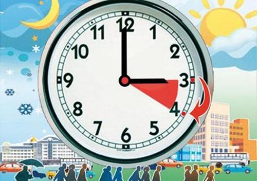 У день виборів переходимо на літній час