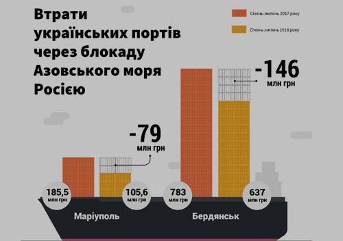 Азовська криза. Що означає резолюція Європарламенту на підтримку України
