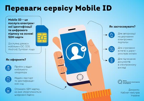 Телефон замість паспорту? Що таке Mobile ID