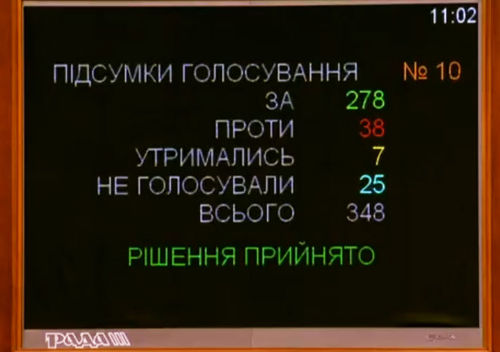 Нардепи від Хмельниччини підтримали законопроект щодо державної мови