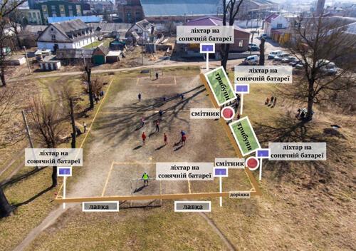 У Шепетівці три громадських проекти «перемогли» без процедури голосування