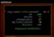Нардеп з Хмельниччини Олексій Жмеренецький пропустив голосування за ринок землі