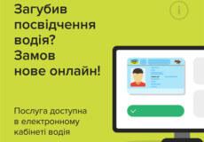 Як жителям хмельниччини відновити посвідчення водія онлайн?