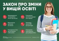 Реформа вищої освіти: що чекає на студентів?