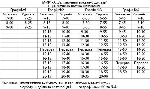 У Шепетівці затвердили скоригований рух автобусів на час карантину