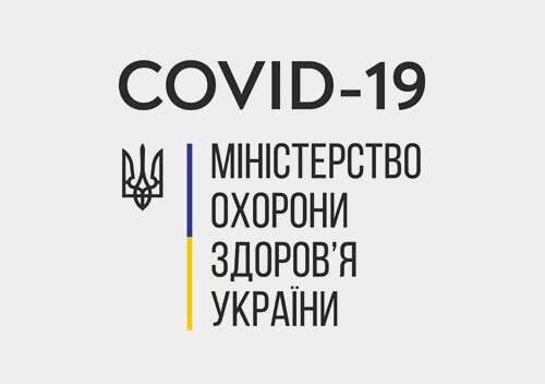 В Україні зафіксовано 1319 випадків COVID-19, 38 — летальних