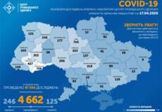 Новий антирекорд захворюваності в Україні: пів тисячі нових випадків COVID-19