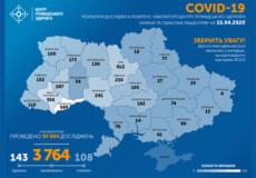 В Україні COVID-19 набирає обертів: за добу виявили 392 нових випадків