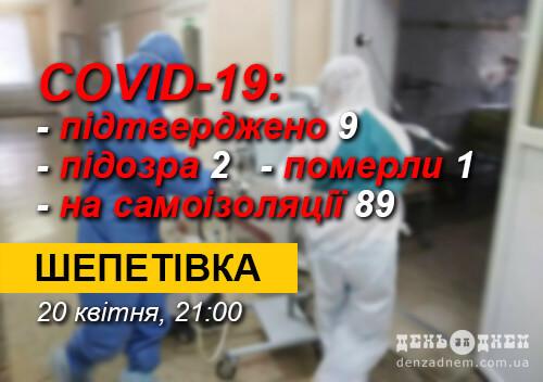 У Шепетівці підтверджено 9-й випадок COVID-19 у молодика, що повернувся із-за кордону