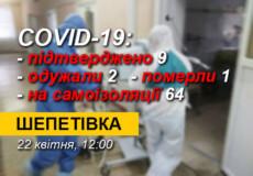 Шепетівчанина, який хворів на COVID-19, виписують із Хмельницької інфекційної лікарні (Оновлено)