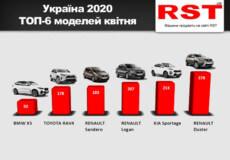 Карантин підкосив продажі авто на 46%