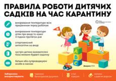 Вихід дитячих садків з карантину: що слід знати батькам?