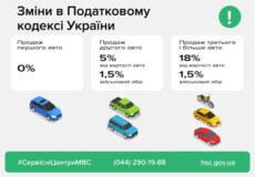 Продав друге авто — сплати податки