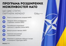 Україна як партнер розширених можливостей НАТО