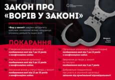 Навіщо Україні закон про «ворів у законі»?