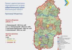 На Хмельниччині планували 5 районів, але Верховна Рада затвердила 3: Шепетівський— розширився