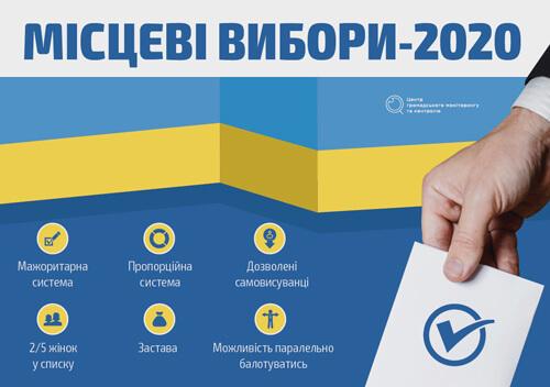 Місцеві вибори 2020: що потрібно знати