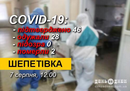 У Шепетівці 3 хворих одужали від COVID-19 та ще один захворів