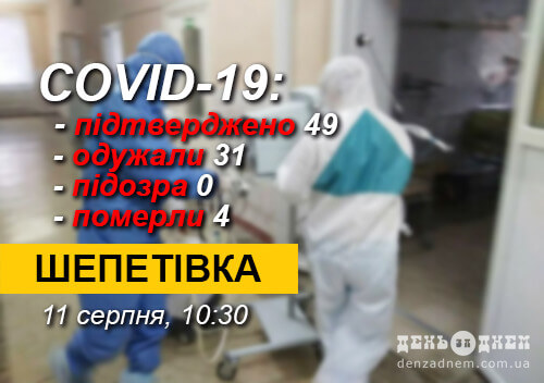 COVID-19 на Шепетівщині: 83-річна судилківчанка померла і 73-річна містянка захворіла