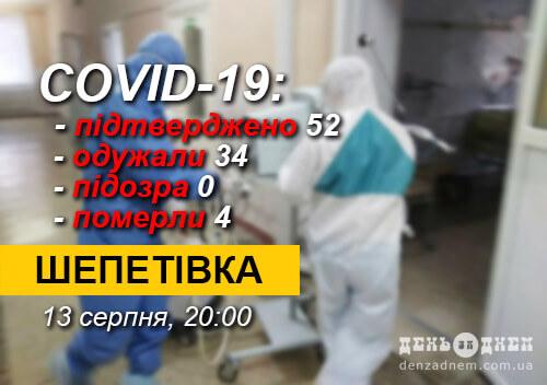 У Шепетівці на COVID-19 захворів підліток, а в районі — освітянка