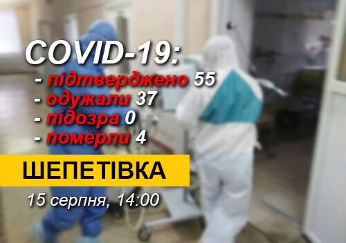 У Шепетівці ще 3 нових випадки захворювання на COVID-19