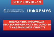 Станом на 20 січня в Хмельницькій області виявлено 165 нових випадків COVID-19