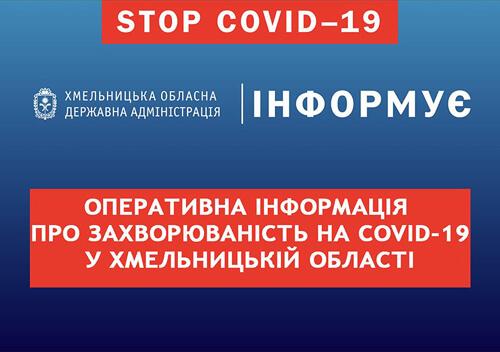 Станом на 19 січня в Хмельницькій області виявлено 39 нових випадків COVID-19