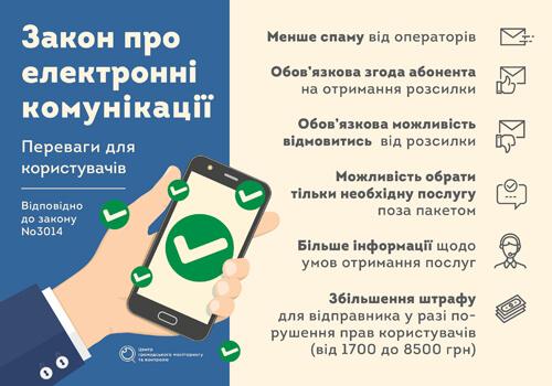 Менше спаму та більше можливостей. Що змінює закон про електронні комунікації?