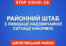 У Шепетівському районі додалося ще восьмеро хворих на COVID-19