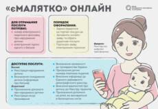 «єМалятко» онлайн. Як зареєструвати новонародженого без бюрократії?