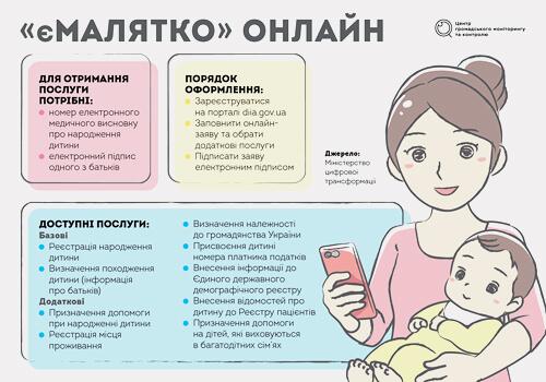єМалятко» онлайн. Як зареєструвати новонародженого без бюрократії? | День  за днем