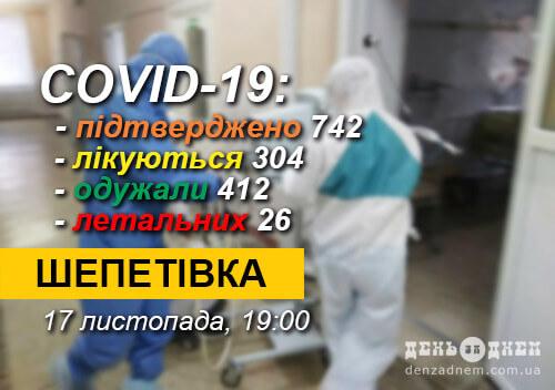 У Шепетівці зафіксували три нові летальні випадки внаслідок COVID-19