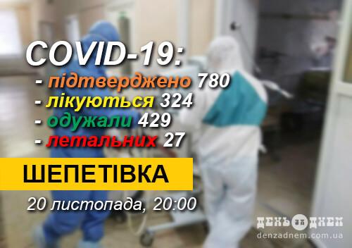 COVID-19 у Шепетівці: 18 нових випадків, з них 1— летальний