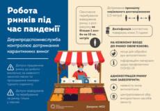 Пандемія коронавірусу і харчова безпека