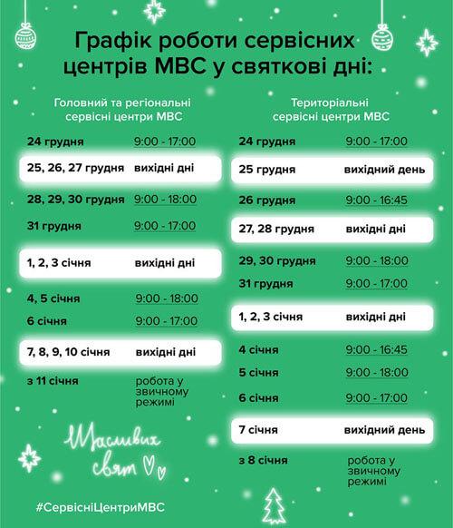 Як працюватиме Шепетівський Територіальний сервісний центр під час новорічно-різдвяних свят