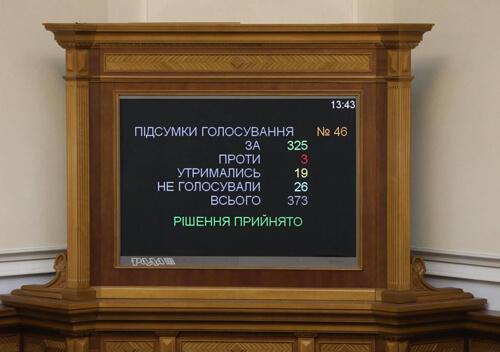 В Україні збільшать штрафи та посилять відповідальність за порушення ПДР