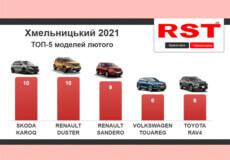 У лютому 80% автомобілів, які зареєстрували мешканці Хмельниччини, були кросоверами