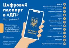 Паспорт у смартфоні: що це і навіщо