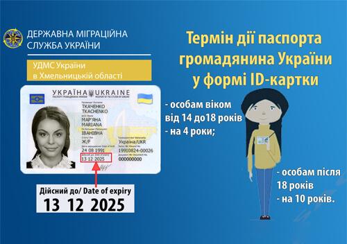 Шепетівський РВ УДМС інформує, коли змінювати ID-картки