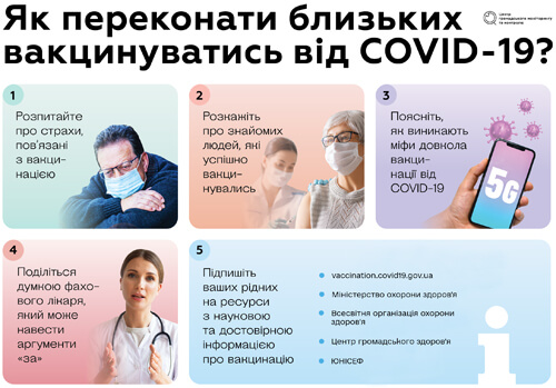 Як розмовляти з близькими про вакцинацію від COVID-19?