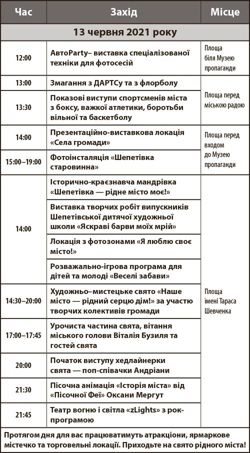 Програма святкування Дня міста Шепетівки— 2021