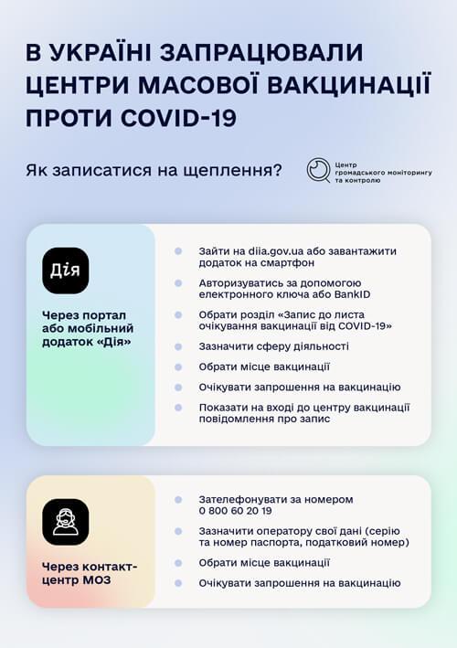 Як і де працюватимуть центри масової вакцинації проти COVID-19?