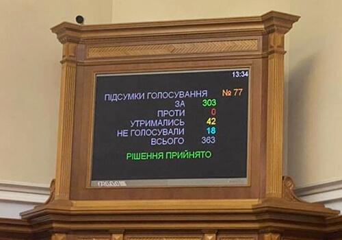 Ухвалили Закон, який дає можливість із держбюджету погасити заборгованість з різниці в тарифах перед підприємствами ТКЕ